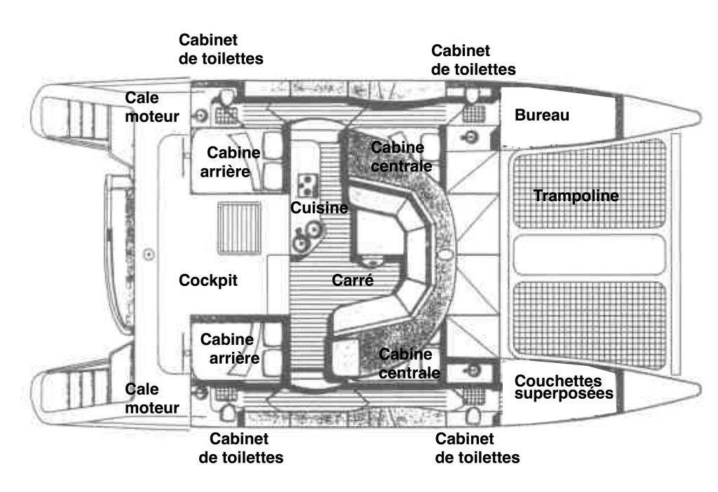 plan catana
